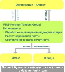 бухгалтерская_схема01c