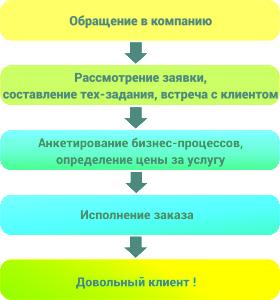 econom_sxema